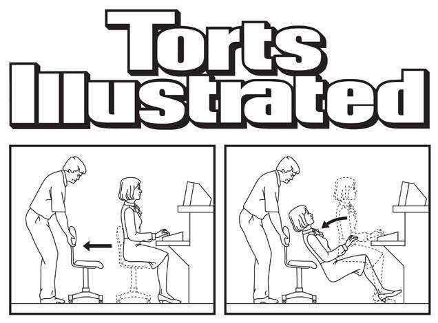 Torts-Illustrated