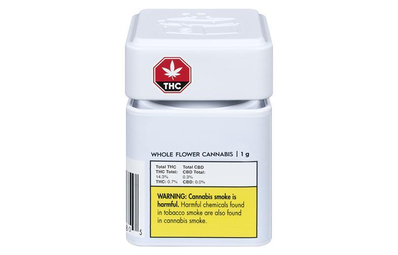 cannabis-thc-content-label-explaination