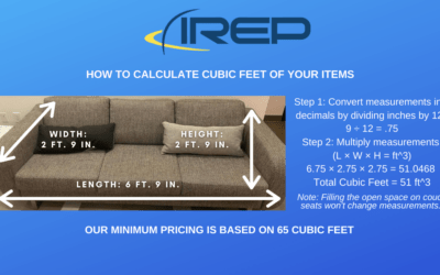 Informative How-to on Measuring Cubic Feet Right