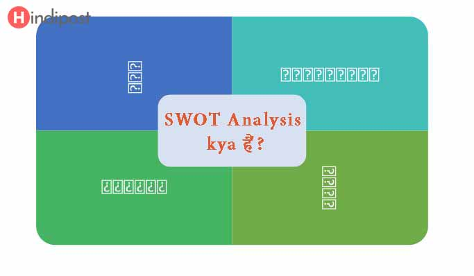 SWOT Analysis क्या हैं?