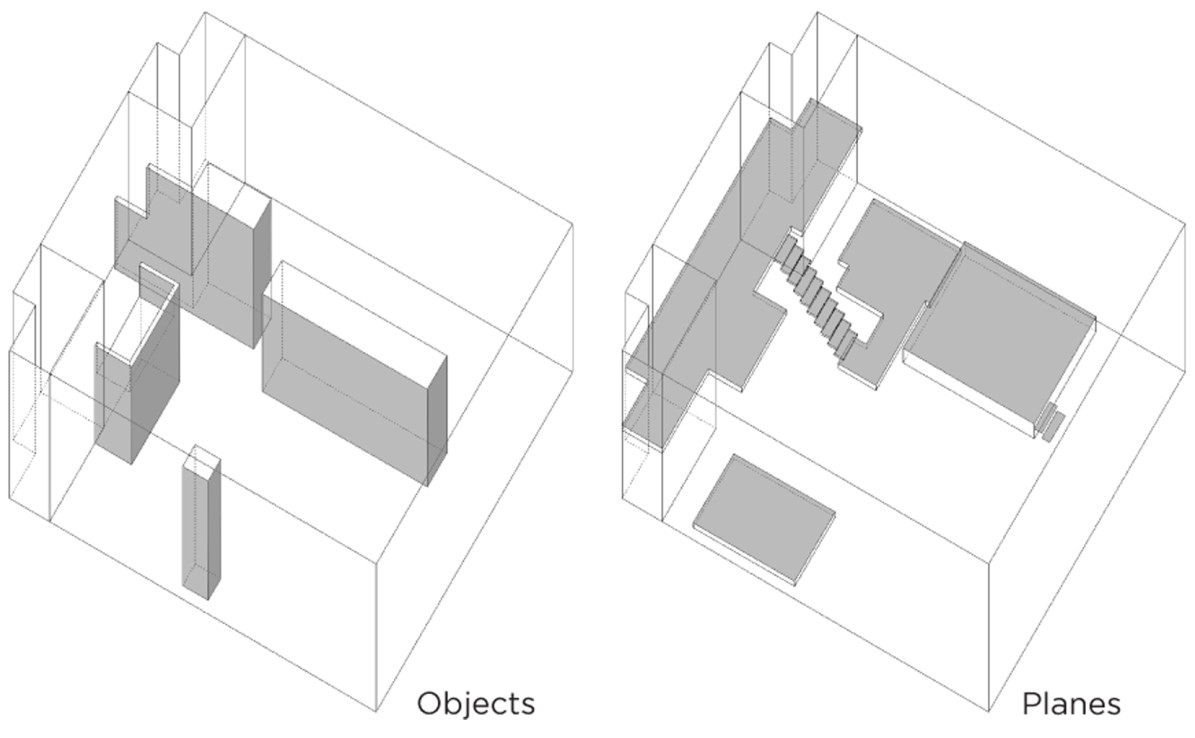 Jilani objects and planes_revised