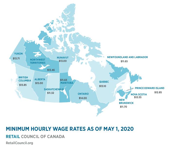 Salários no Canadá