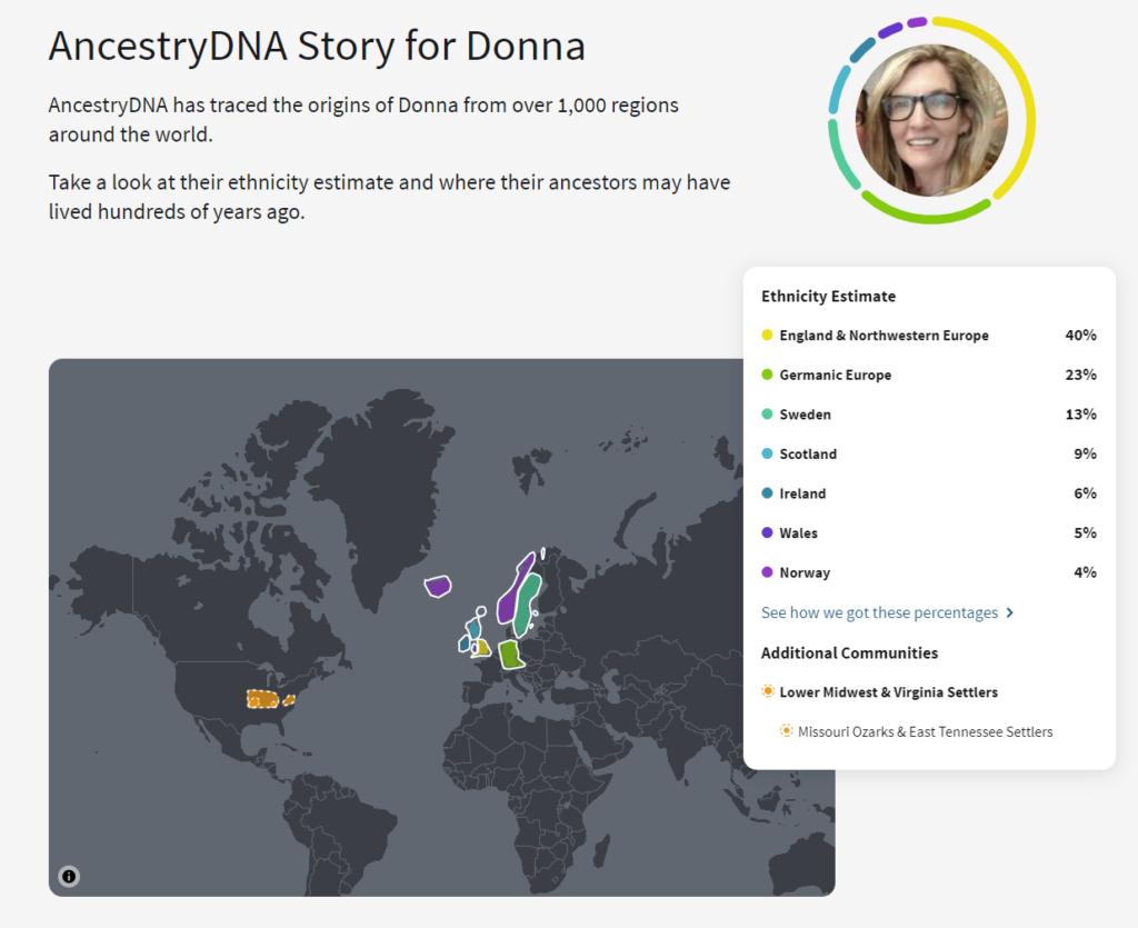 Ancestry Story