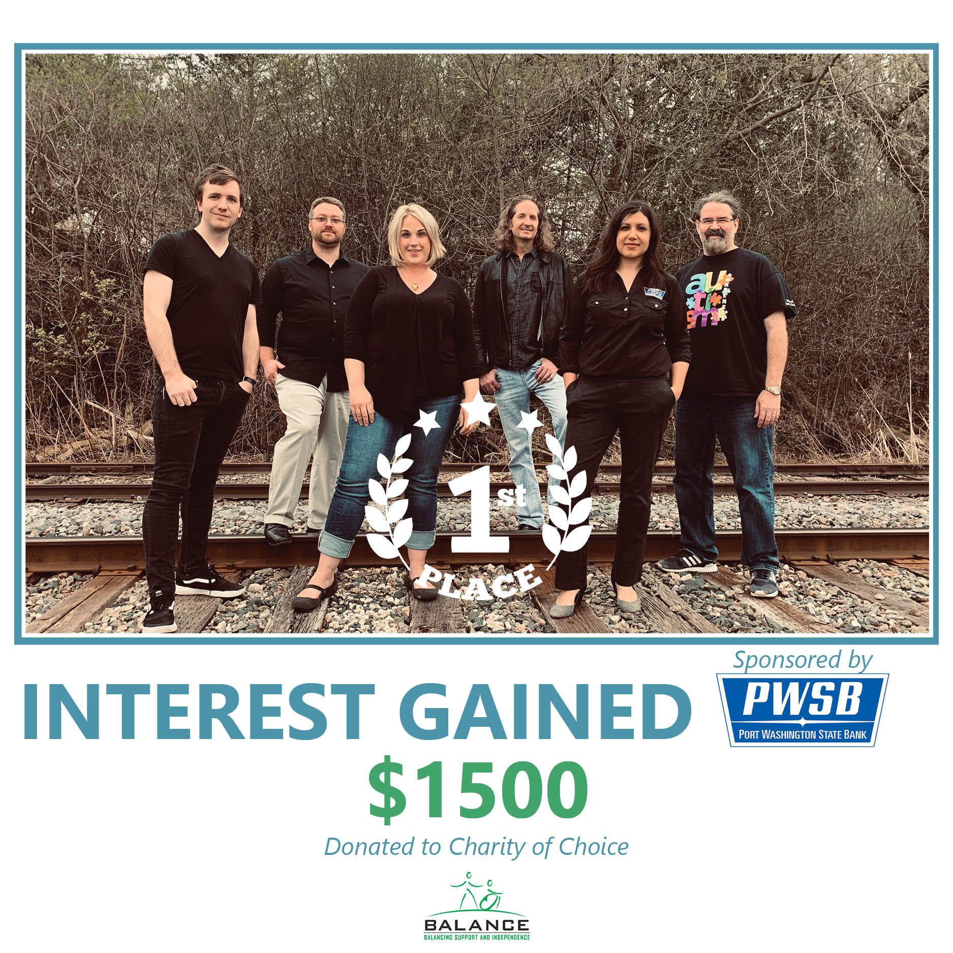 2019 BOTIB Winners_Interest Gained_GatheringontheGreen