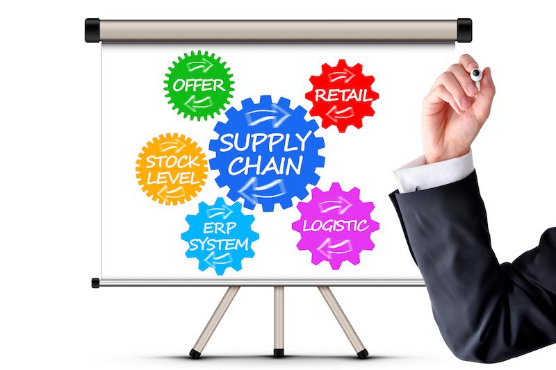 Acumatica Distribution Management