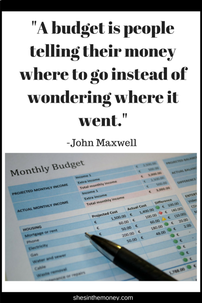 A budget is people telling their money where to go instead of wondering where it went, quote by John Maxwell.
