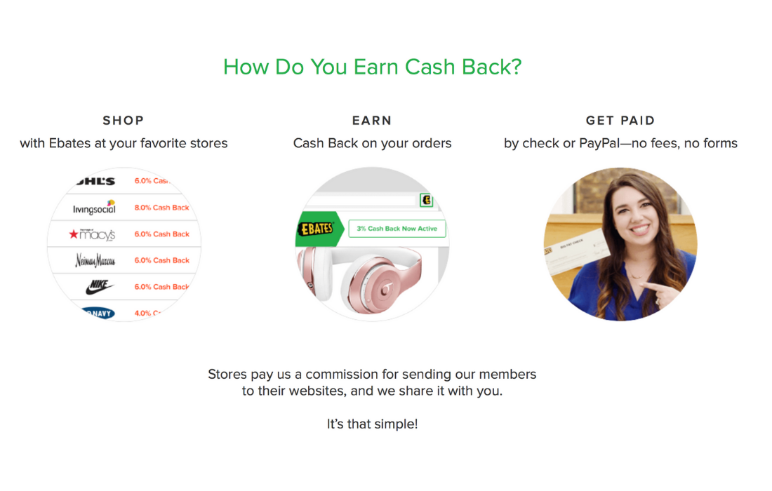 eBates Reviews: Legit or Scam? Read This Now Before You Sign Up