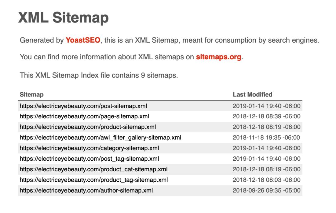 List of sitemap url's for your website.