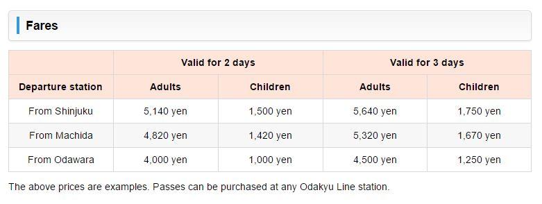 Prices of the Hakone Free Pass