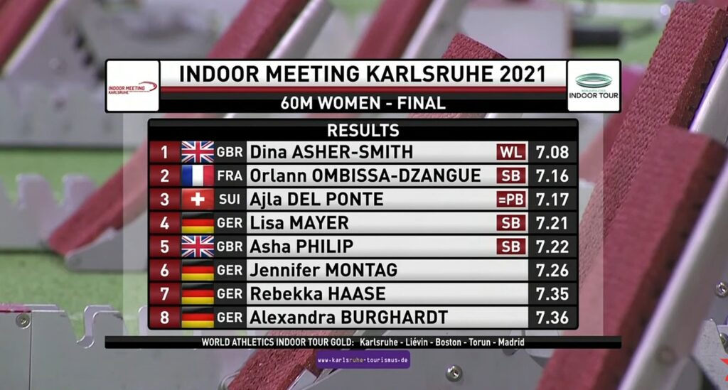 Indoor-Meeting-Karlsruhe-Women-60m