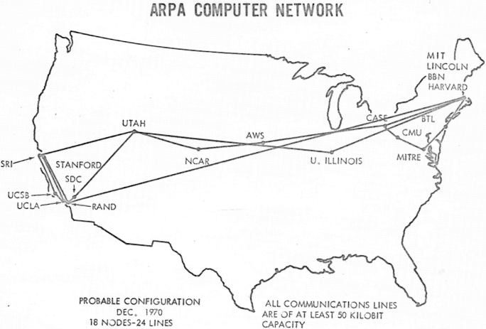 Map of ARPANET from December 1970. Courtesy of WikiCommons.