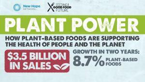 PlantPower-promo