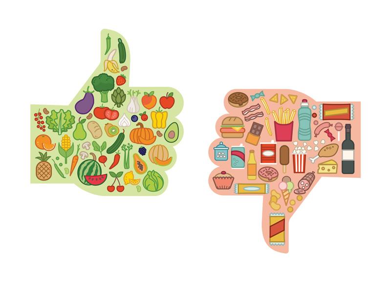 Food-Confused?. . .Choose Minimally Processed for Optimal Wellness