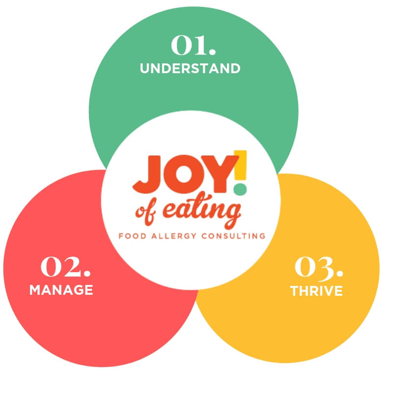 joy of eating food allergy coaching glenview illinois