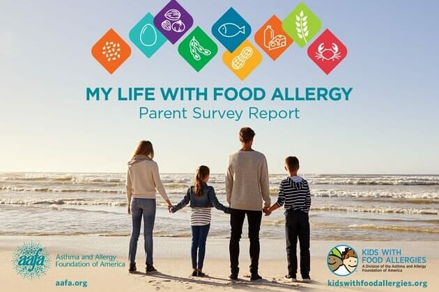 Food Allergies: Impact on Social Life