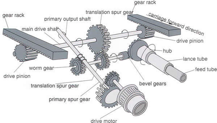 vsC25C45_diagram-1