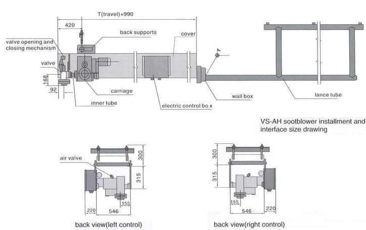 vsah_diagram
