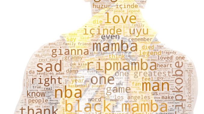 kobe bryant word cloud