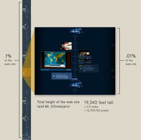 summitonthesummit.com: the 19,340ft tall web site!