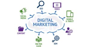 Elements of Digital marketing course