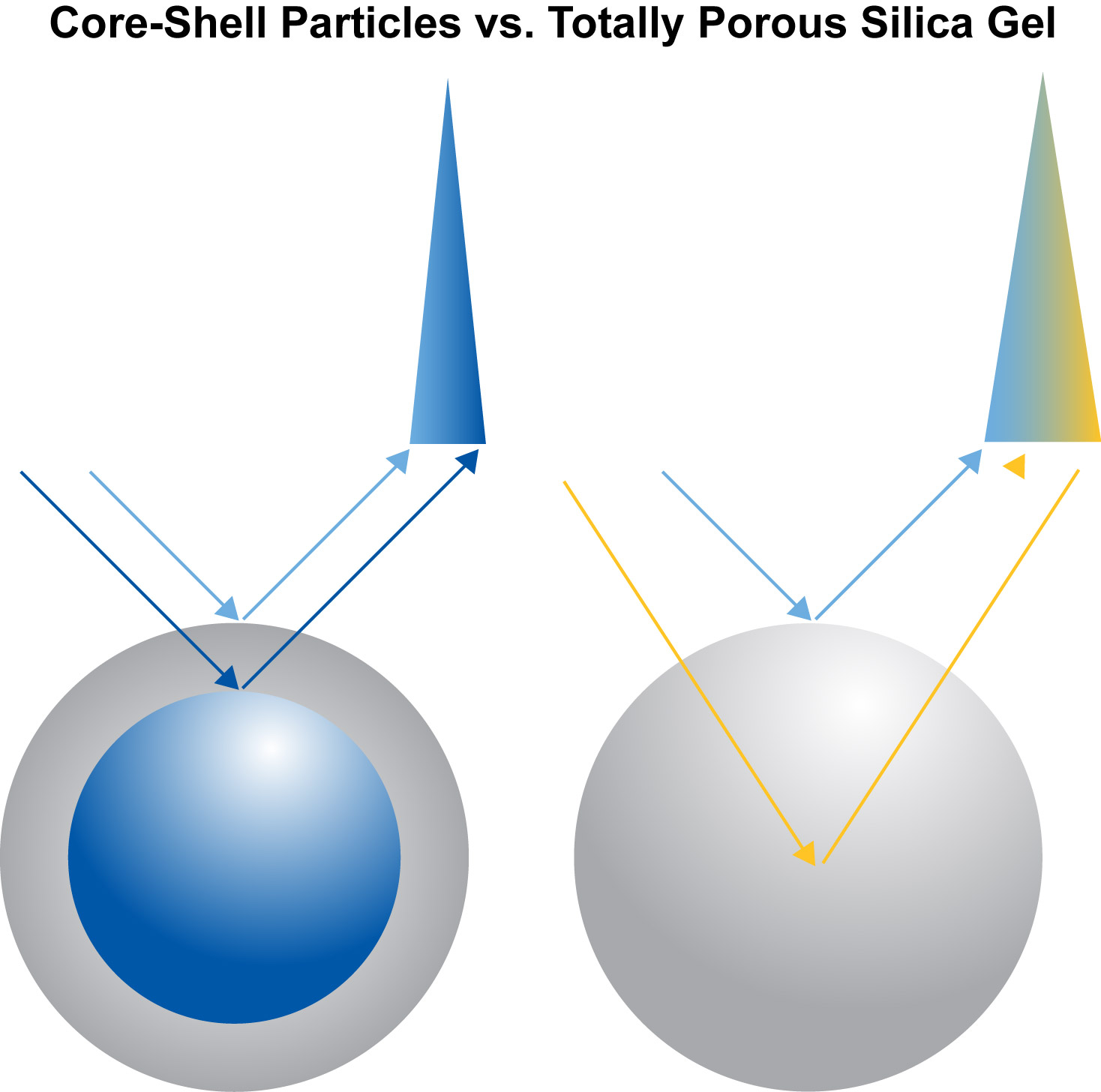 CORE-SHELL PHASES (PART 1 OF 2)