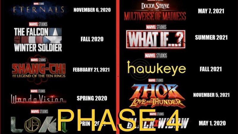 MCU Movie Timeline Explained