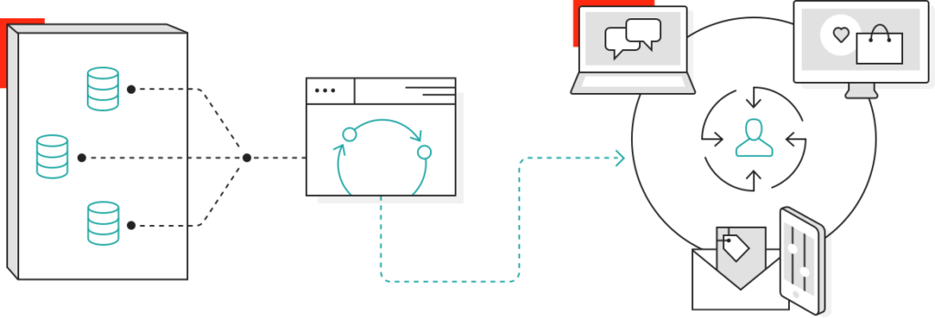 Sitecore-Experience-Platform-Illustration