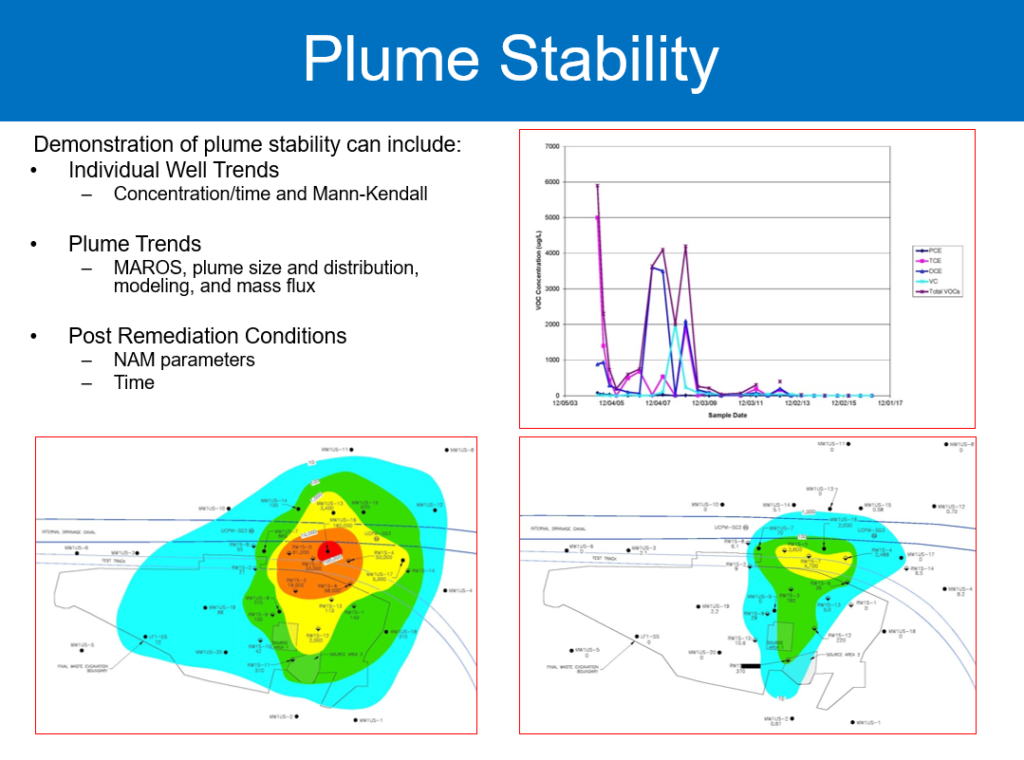 Plume Stability