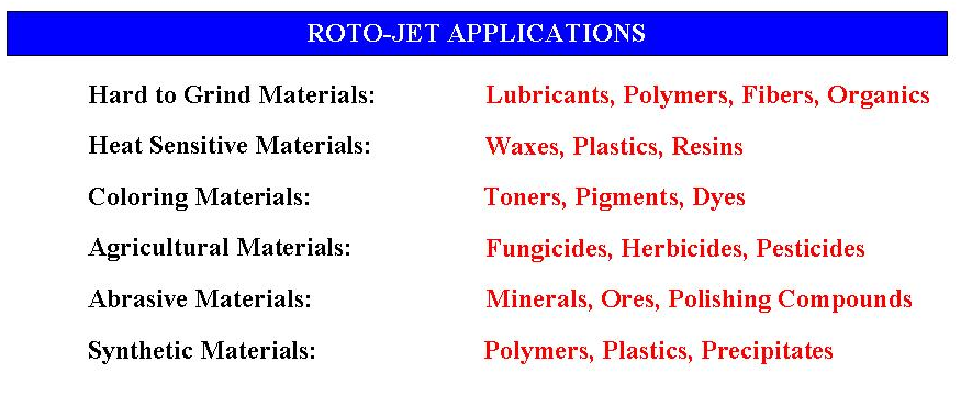 Roto-Jet Applications