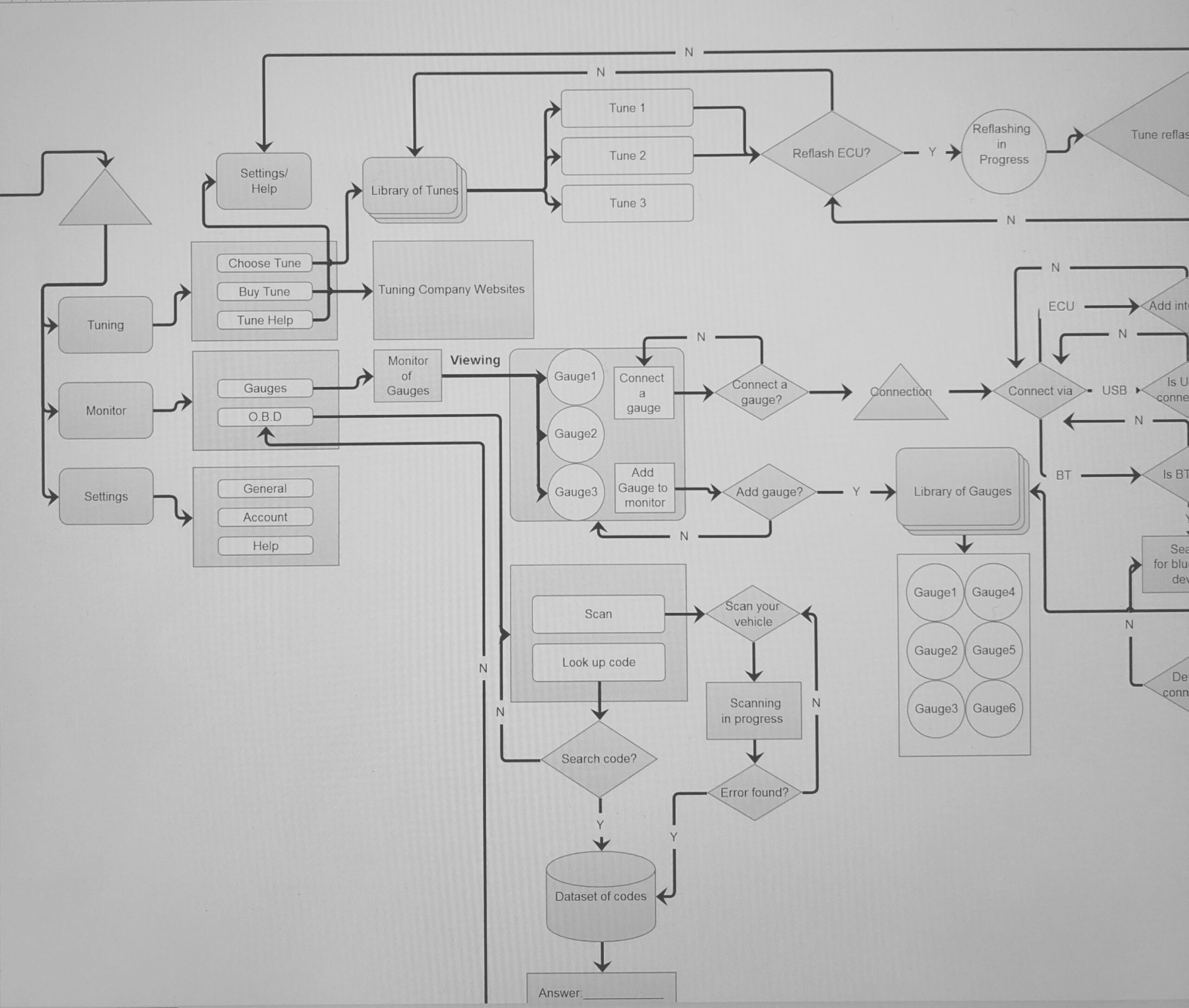 Tune-Wireframe