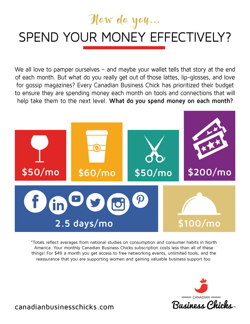 spend your money - Canadian Business Chicks