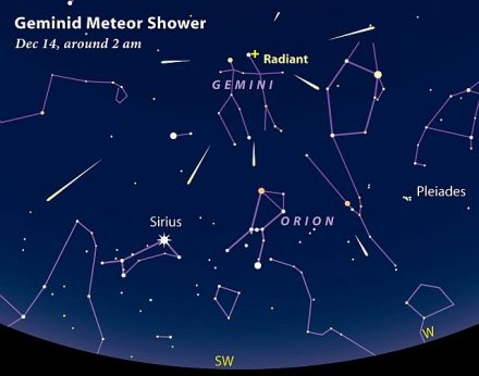 Meteors are flying over head that seem to come from the Gemini Constellation. (Photo courtesy of Gregg Dinderman/Sky & Telescope