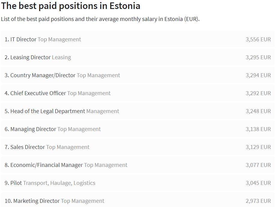 melhores salários estonia