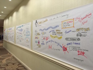Drawing Insight's graphic recordings displayed