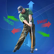 thrust sway image
