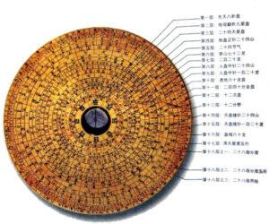 罗盘,又称罗经、罗庚、罗经盘等,是风水师从事风水活动不可没有的重要工具。