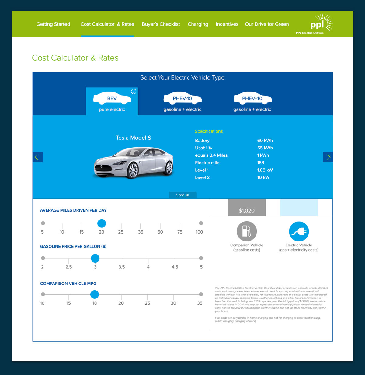 Electric Vehicle Cost Calculator