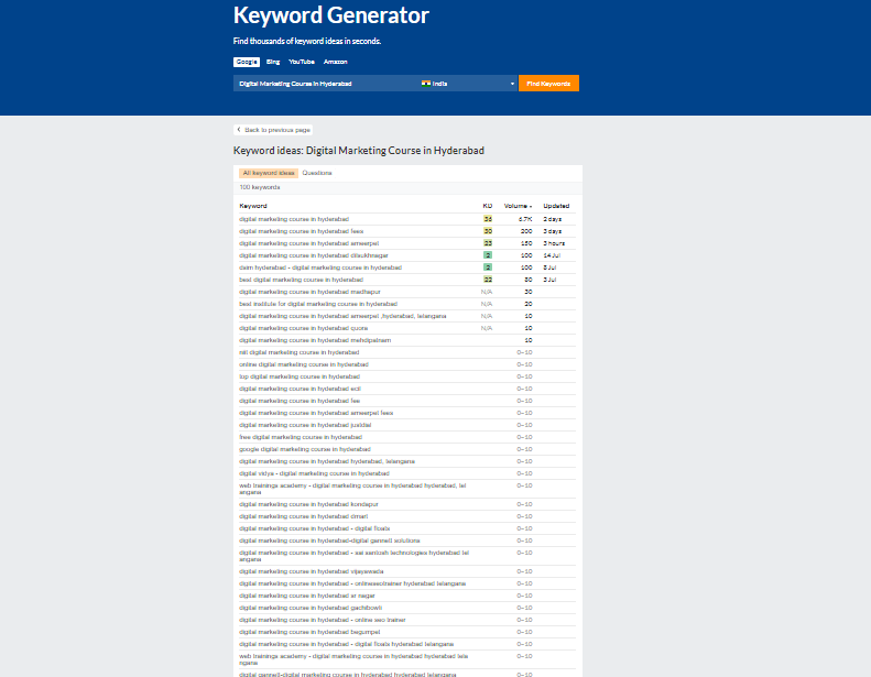 Ahref's Keyword Generator