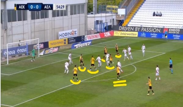 Tactical Analysis ΑΕΚ – ΑΕΛ: Ετσι μπήκαν τα 5 γκολ της αναμέτρησης (video)