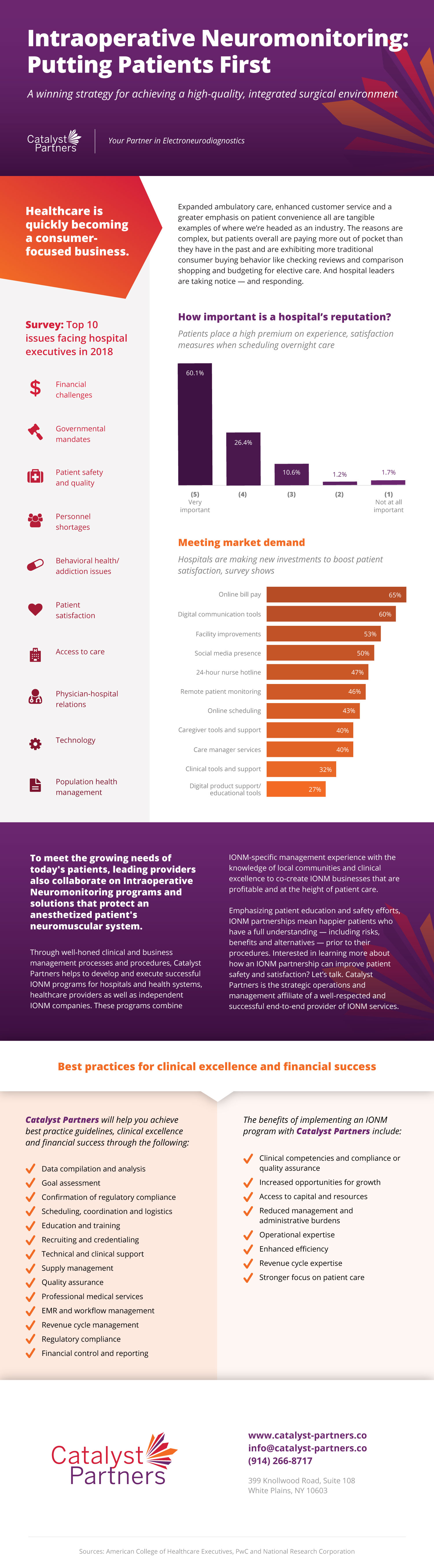 Catalyst-infographic-patient-safety-and-satisfaction