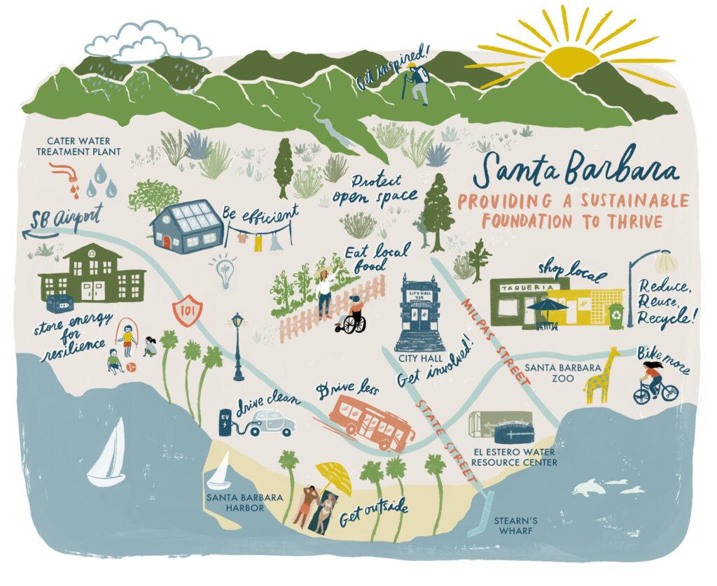 Santa Barbara's Sustainable Foundation Map