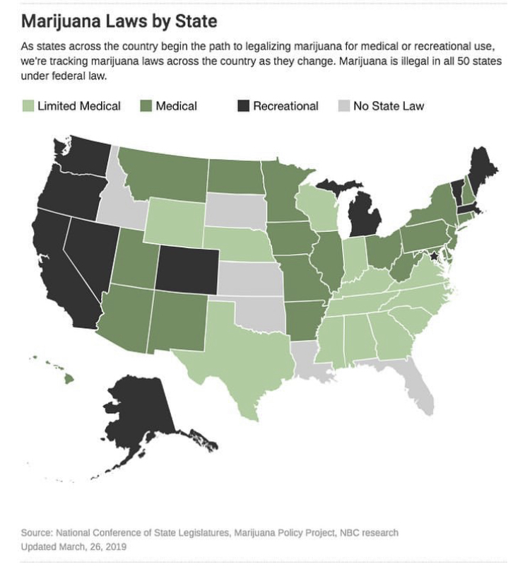 Weed laws by state