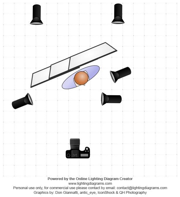 lighting-diagram-1375854253