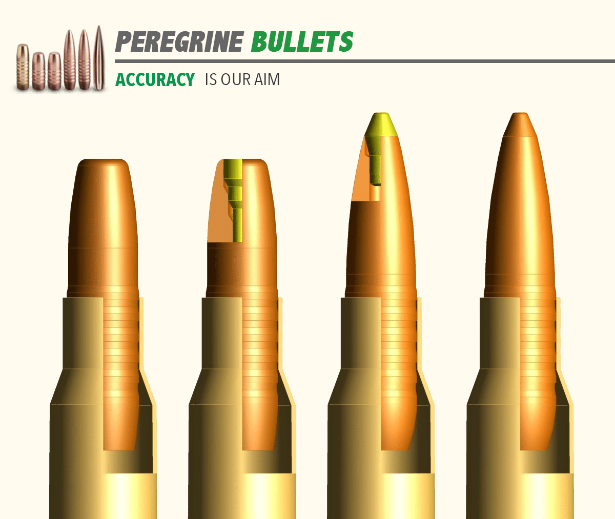 How to correctly seat peregrine bullets