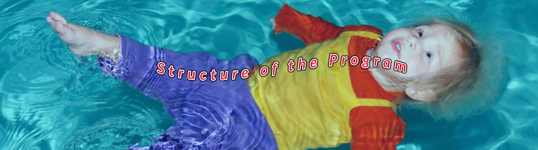 Survival_Swim_Swimming_Lessons_Perth_program