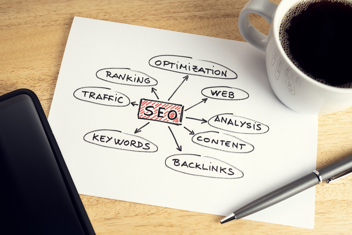 How a Search Engine Optimization Company Can Help Your Business