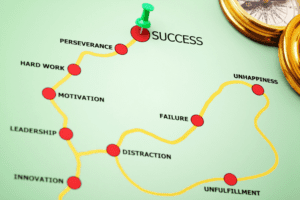 The road to success is never a straight path.