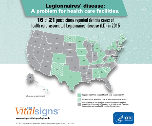 1 in 4 Healthcare-Associated Legionnaires' Disease Cases Are Fatal