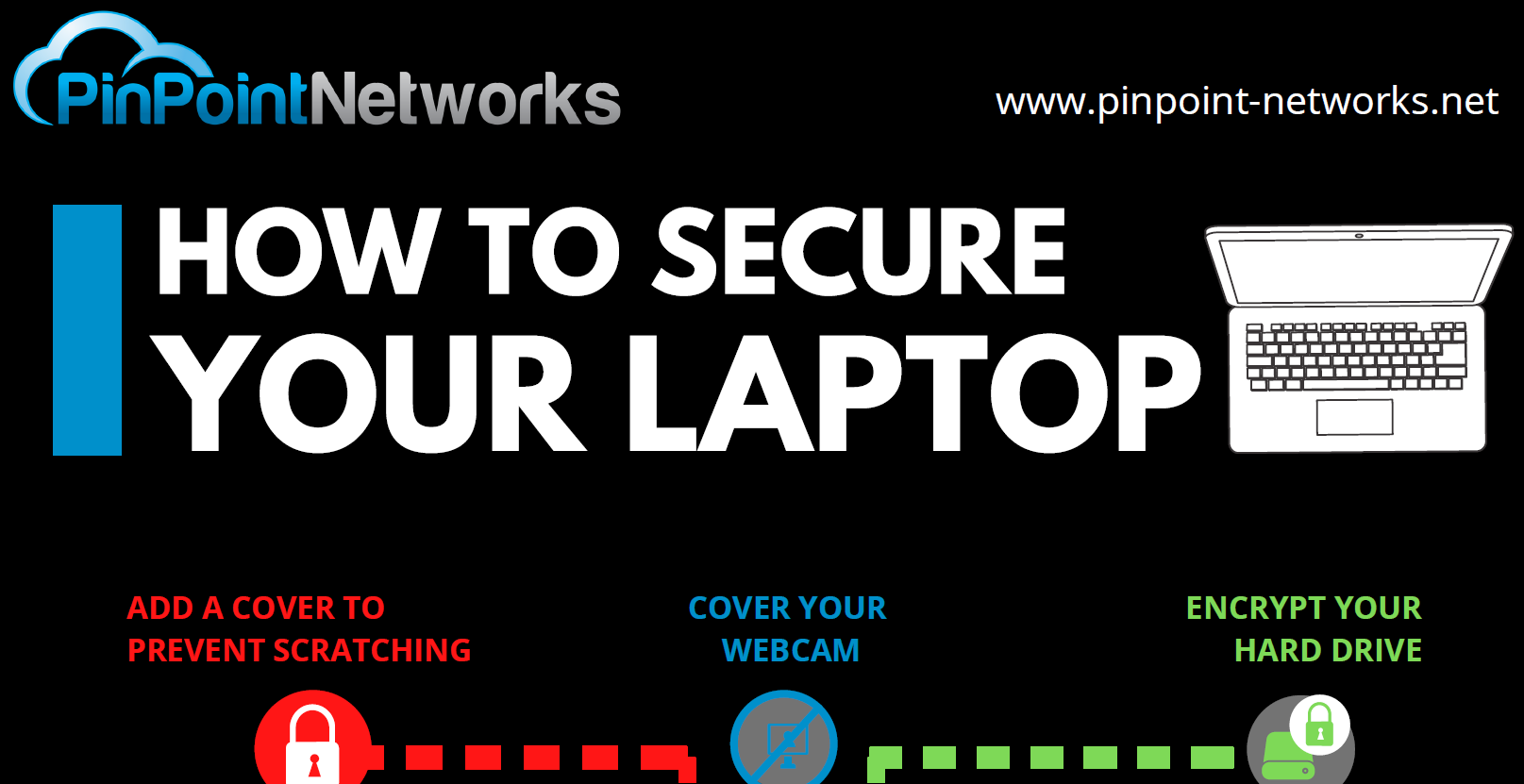 How To Secure Your Laptop