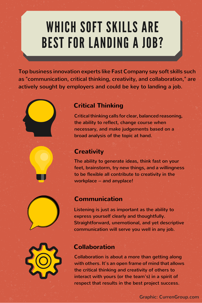Job Soft Skills Infographic